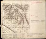 T23S, R9E, BLM Plat_319577_1 - Dec. 3, 1880 Survey
