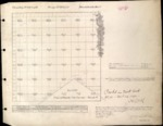 T19S, R10E, BLM Plat_317512_1 - Aug. 31, 1892 Survey