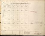 T18S, R4E, BLM Plat_320723_1 - Jan. 14, 1882 Survey