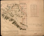 T14S, R6E, BLM Plat_319817_1 - May 4, 1860, became Part of San Benito County Survey