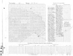 T19S, R10E - Patent for Monterey County Land Issued by U.S. Land Office or State of California