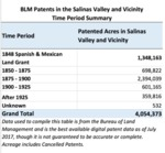 1848 through Post-1925 - Summaries of U.S. Bureau of Land Management Patents Issued in Salinas Valley and Vicinity