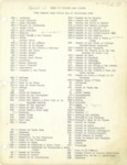 Alphabetical Index of Private Land Grants, 1938