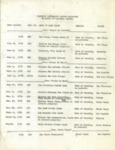 Patented Land Grants Listed by Date of Original Grants, Undated