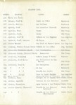 Alphabetical Grantee List of California Private Land Grants, Undated