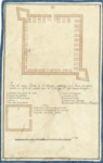1776 - Plan of the Presidio of San Francisco established at the port of the same name in August of the current year of 1776 by Don Jose Joaquin Moraga