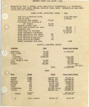 1942, Monterey County Crop Reports
