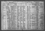 Thirteenth Census of the United States: 1910--Population, California, Santa Clara (Part 2)