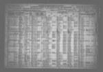 Fourteenth Census of the United States: 1920--Population, California, Santa Clara (Part 2)